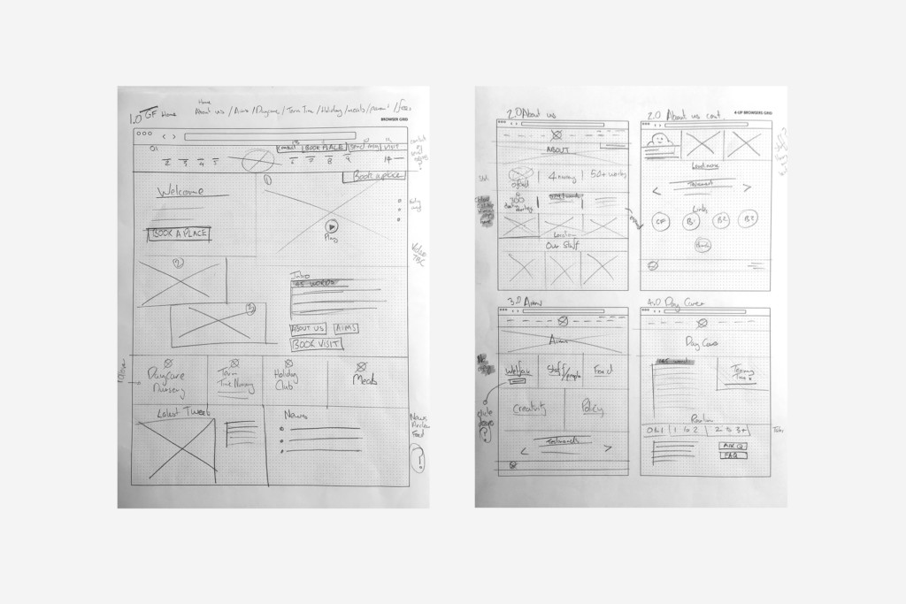 Sketched low fidelity wireframes